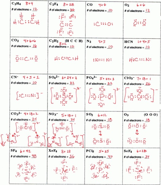 Lewis Dot Structure Worksheet Answers