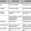 Ionic Bond And Covalent Bond Worksheets