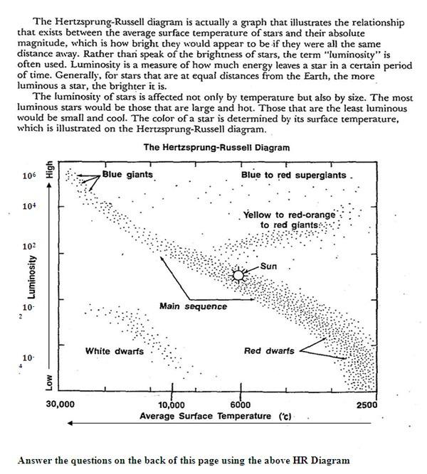 H R Diagram Worksheets