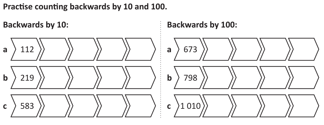 Count Forwards Or Backwards In Steps Of Powers Of 10 For Any Given