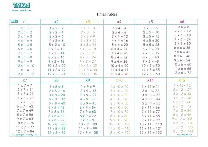 7 Times Tables Worksheet What Is 7 Times 9 Math Medium Size Of
