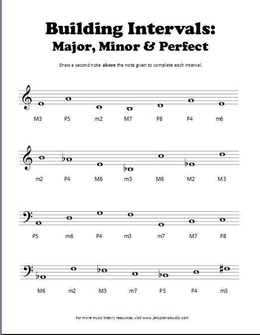 Natural Thirds Music Worksheet