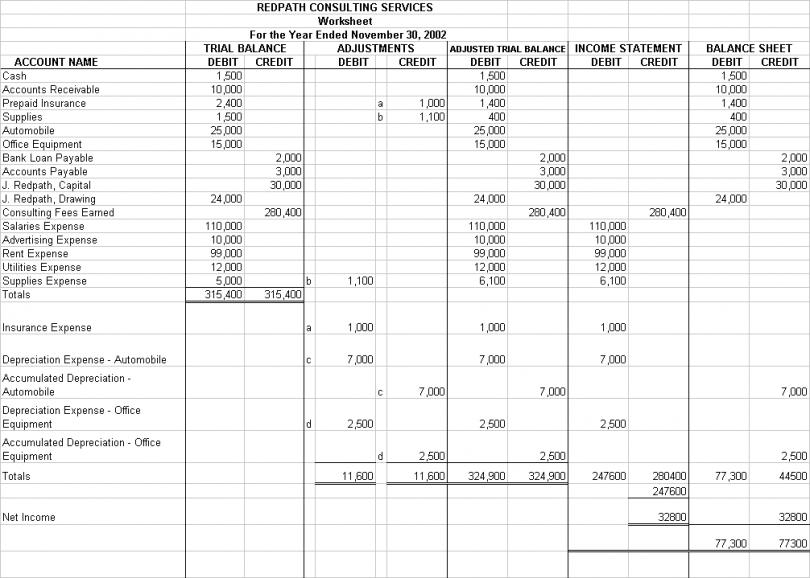Accountant Lamp Picture  Accounting Worksheet Example