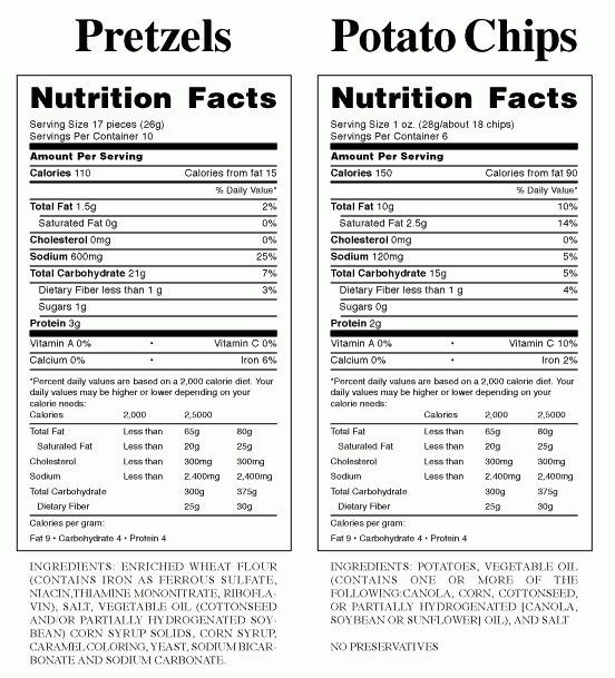 Comparing Food Labels Worksheet Food Label Worksheet What Should I