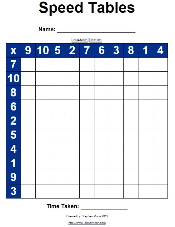 Creating A Times Tables Grid Using Javascript