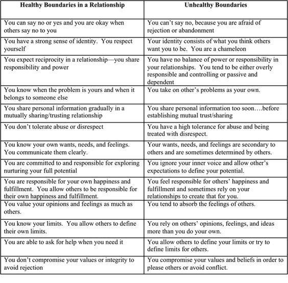 Healthy Relationship Worksheets