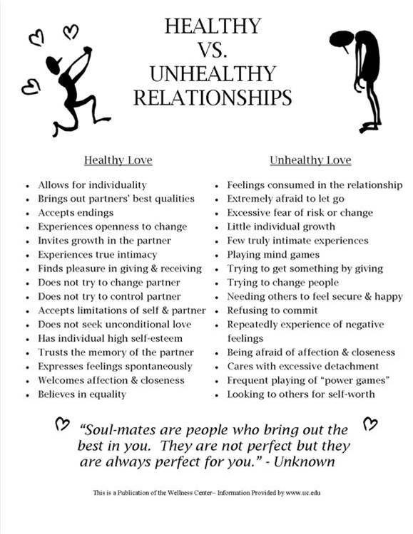 Image Result For Healthy Boundaries Worksheet Psychiatry Hazel