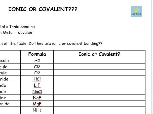Ionic Or Covalent  (worksheet)