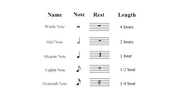 Note Name Worksheets Beginner Bass Clef Note Naming Worksheets Pdf