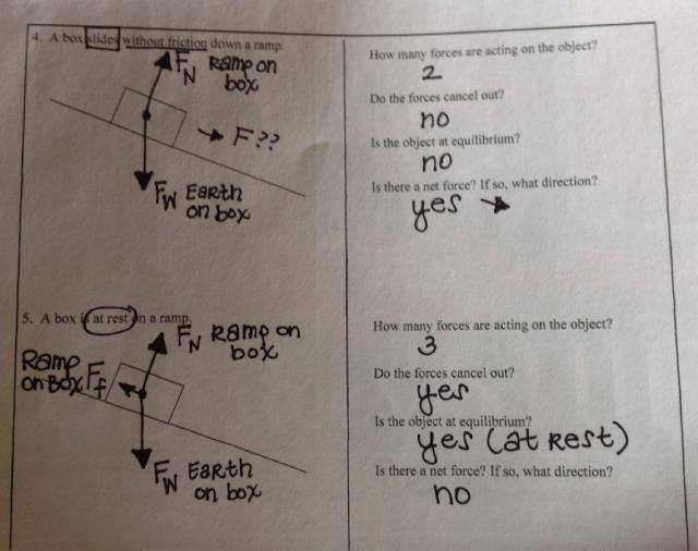 Tenth Grade Lesson Free Body Diagram, Day  1