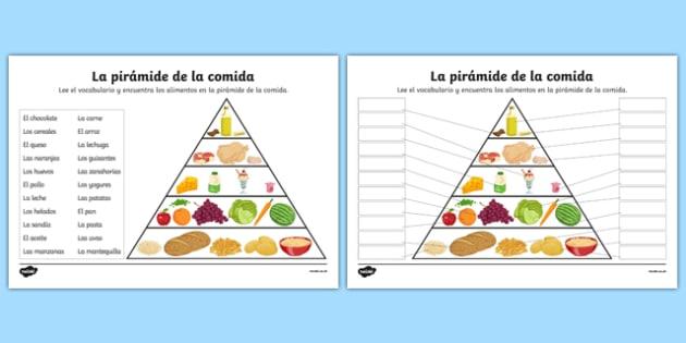 Food Writing Pyramid Worksheet   Worksheet Spanish, Worksheet