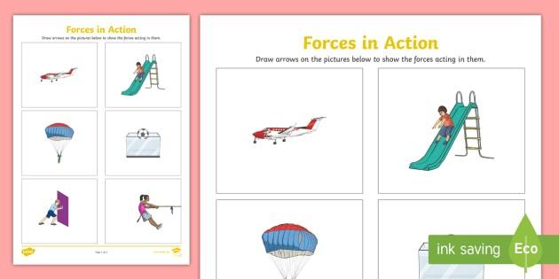 Labelling Forces Worksheet