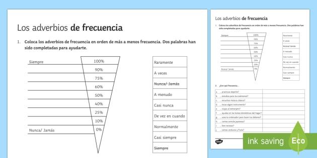 Frequency Adverbs Worksheet   Worksheet
