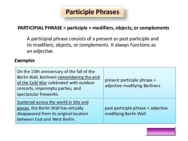 Adjective Phrase + Participle – Lesson Plan
