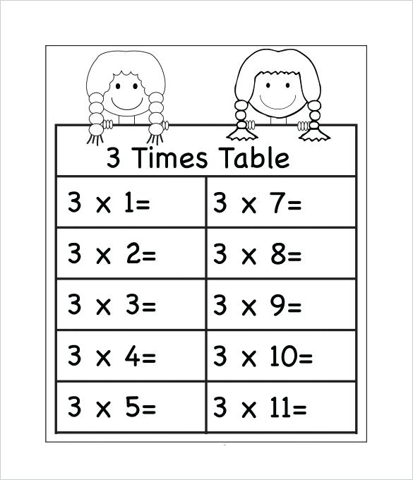 3 Times Table Worksheet Or Worksheets Free Free Printable English