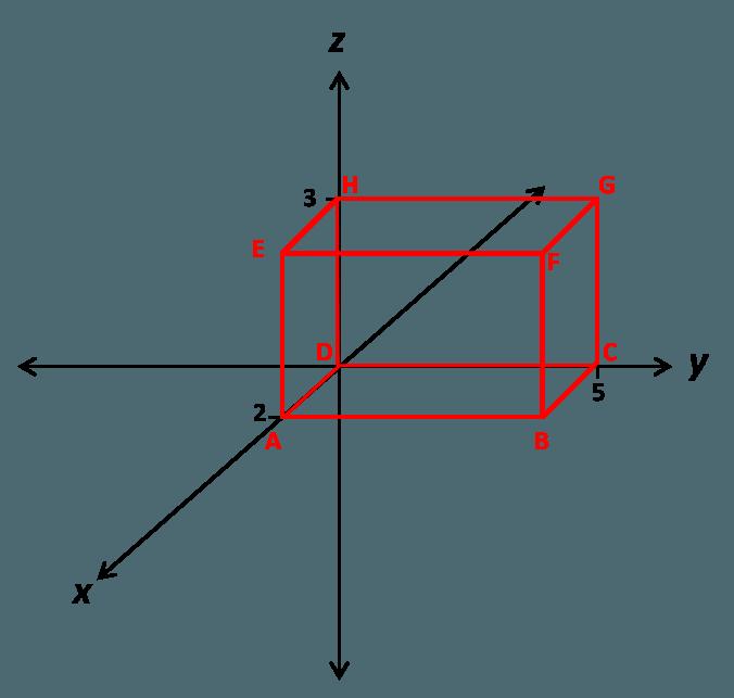3d Coordinates Worksheet