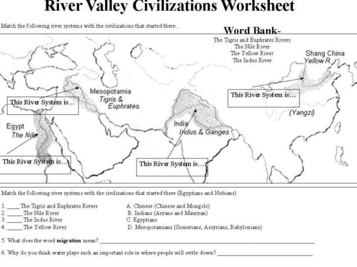 River Valley Civilization Worksheet