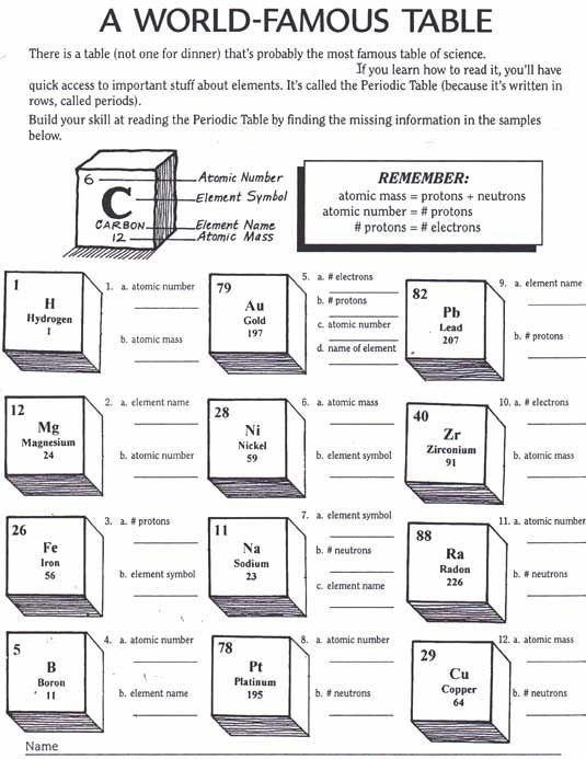 Printable Worksheets For Chemistry   3