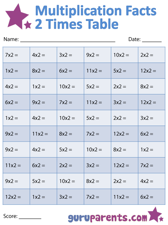 2 Times Table Multiplication Facts Worksheet