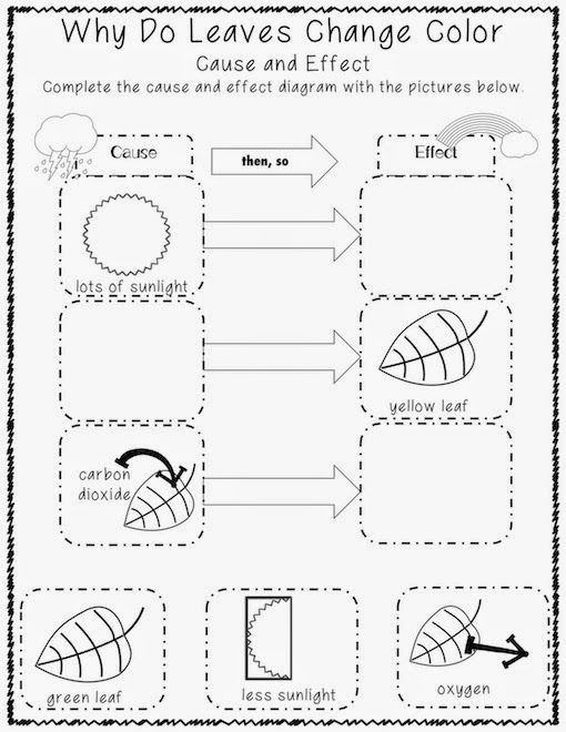 Fall Is In The Air A New Freebie To Share! Fall Science ~ Why