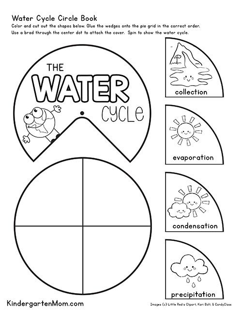 Free Water Cycle Printables For Kids  Create This Free Circle Book