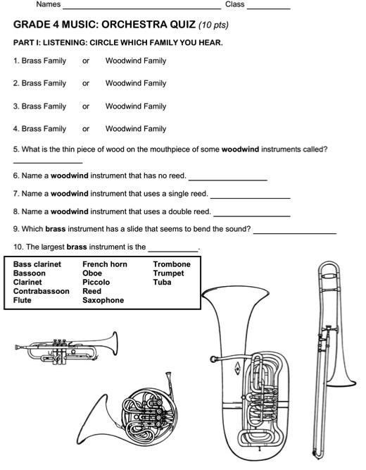 Instrument Unit