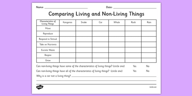 Comparing Living And Non