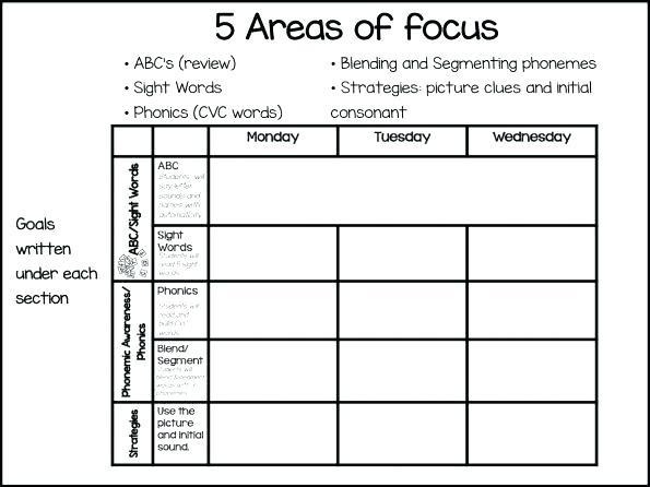 Blending And Segmenting Worksheets For Kindergarten Phoneme