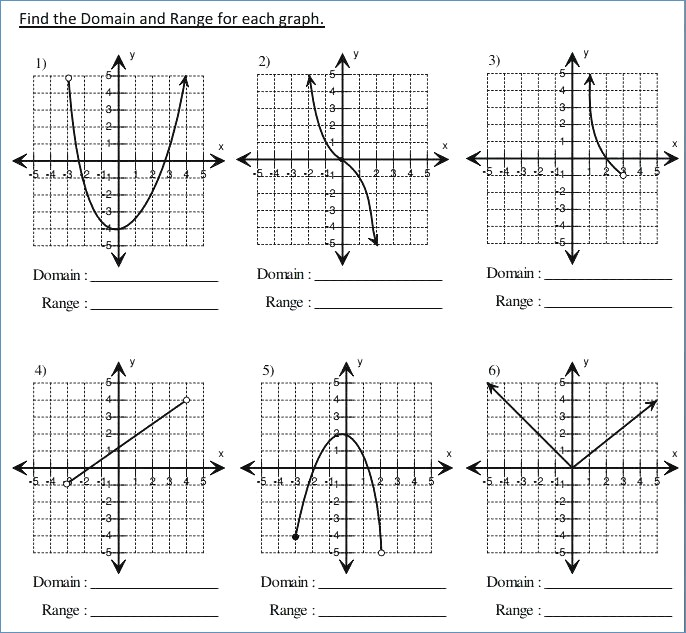 Domain And Range Of A Function Worksheet
