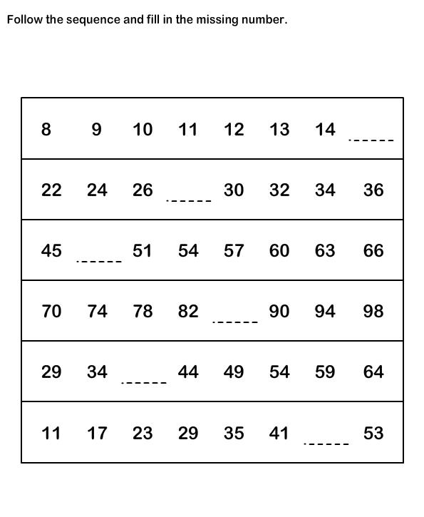 Practice Number Sequencing   Math Worksheets For Kindergarten