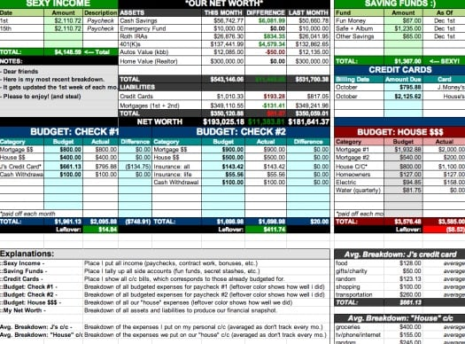 10 Free Household Budget Spreadsheets For 2019