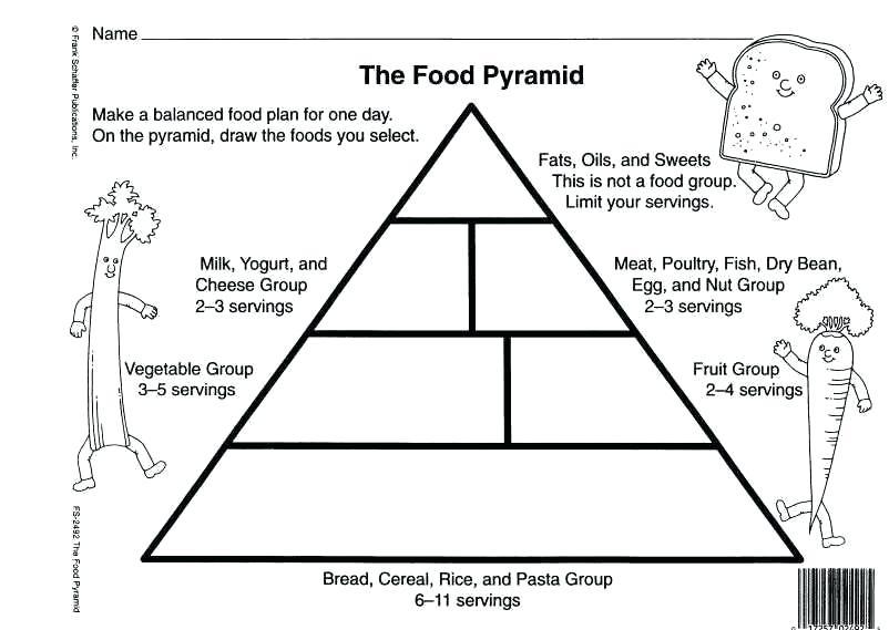 Food Pyramid Worksheet For Kids 1 Food Pyramid Food Pyramid Food