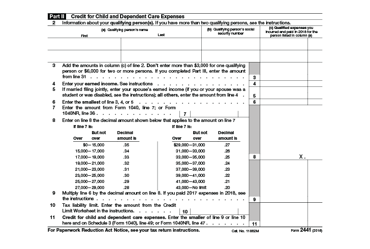 All About Irs Form 2441