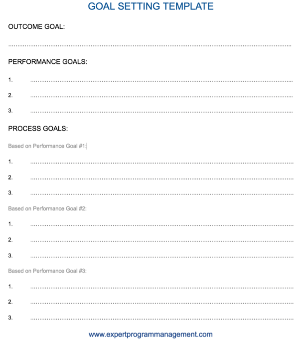 Goal Setting  Outcome, Performance And Process Goals