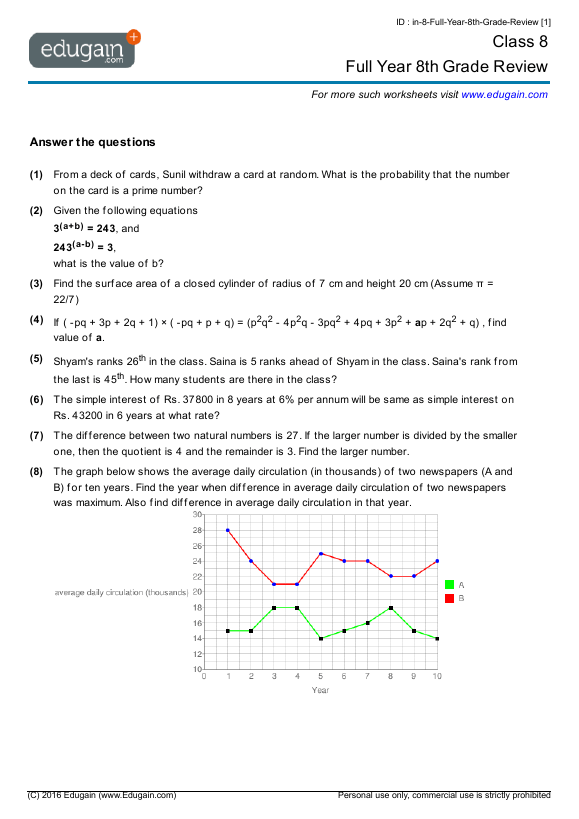 Grade 8 Math Worksheets And Problems  Full Year 8th Grade Review