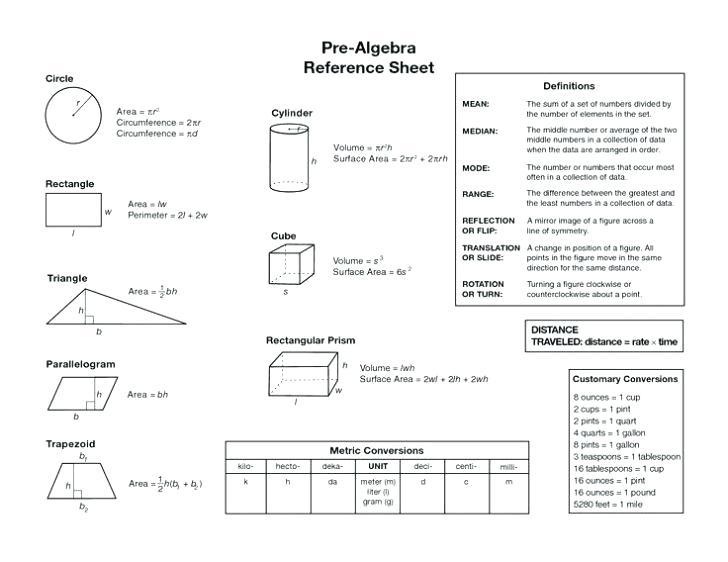8th Grade Pre Ap Math Worksheets