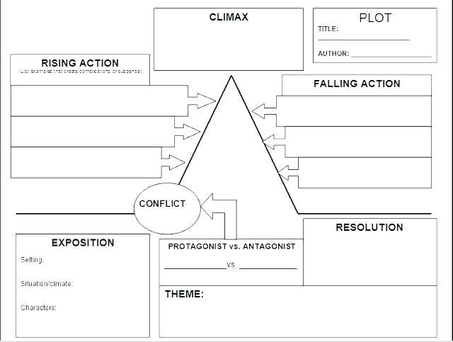 Grade Math Line Plot Worksheets Plots Lovely Scatter Worksheet