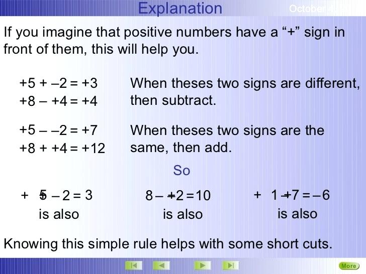 How To Divide A Negative Number Math Adding And Subtracting