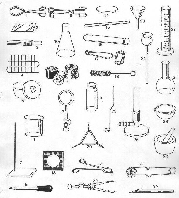 Common Laboratory Equipment Worksheet