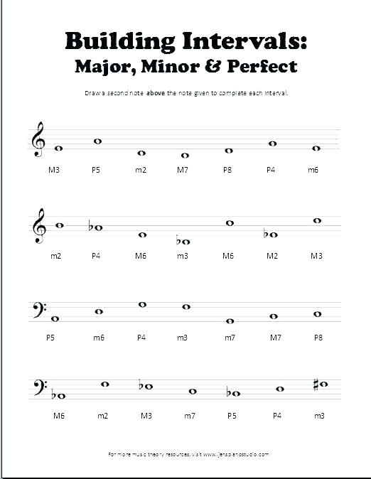 Printable Rhythm Worksheets I Best Music Theory Free For High