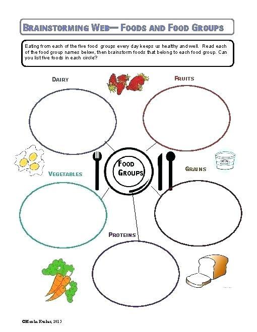 Food Groups Worksheet Free Printable Worksheets Made By Teachers