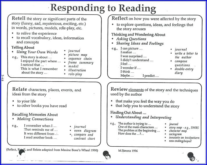 Main Idea And Details Worksheets 2nd Grade Multiple Choice Summary