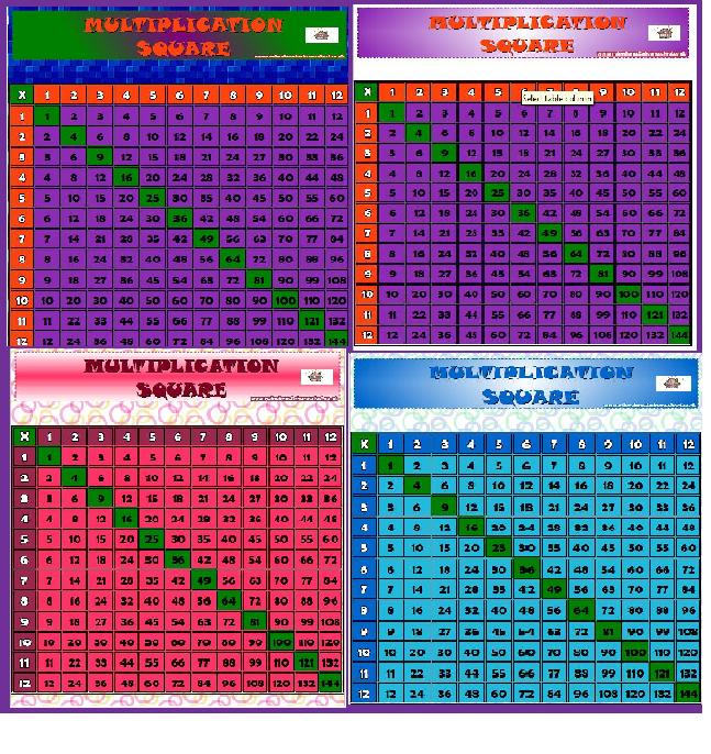 Maths Is Fun; The 12 Times Tables Posters And The Multiplication