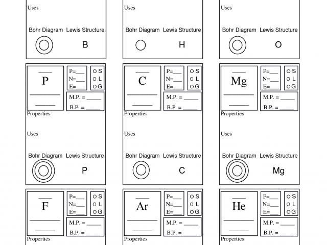 Rontavstudio » Periodic Table Basics Worksheet Answer Key
