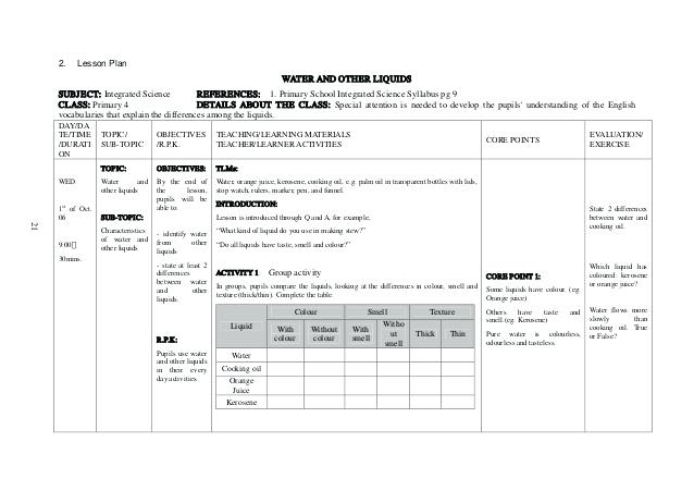 Primary 4 Englishheets Singapore Comprehension Free In Your Lesson
