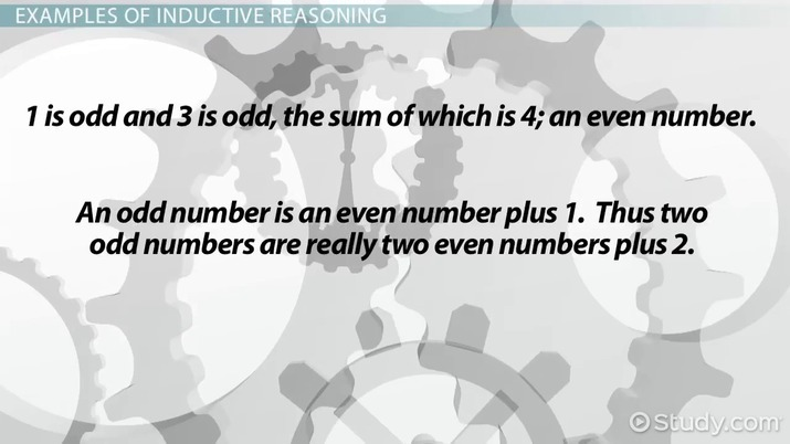 Reasoning In Mathematics  Inductive And Deductive Reasoning