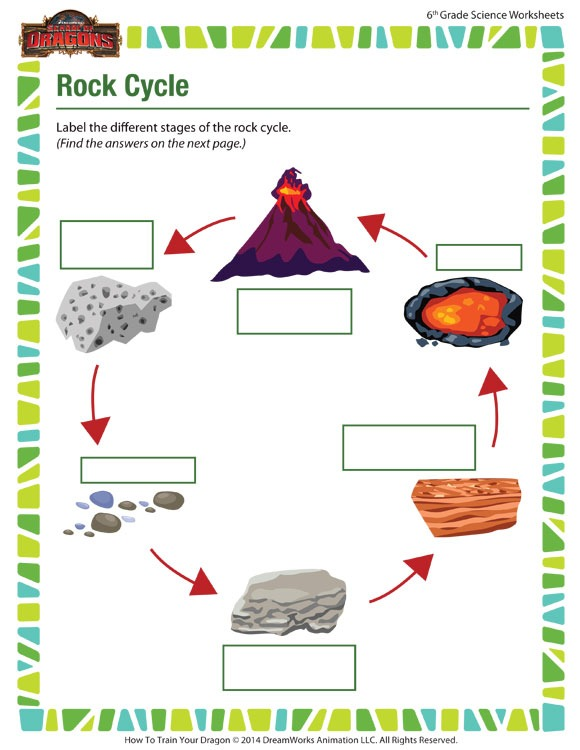 Rock Cycle Worksheet – Science Printable For 6th Grade – Sod