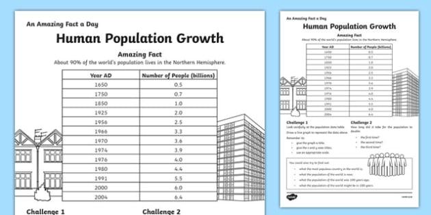 Human Population Growth Worksheet   Worksheet, Worksheet