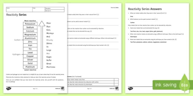 Ks3 Reactivity Series Homework Worksheet   Worksheet