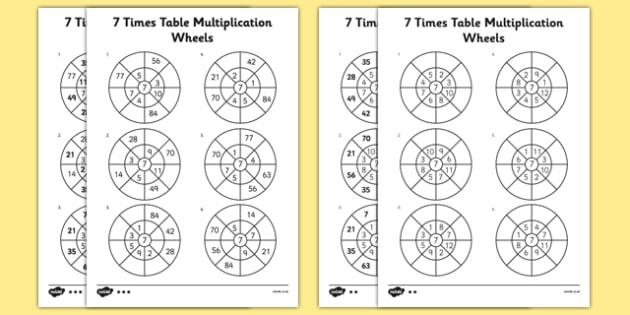 7 X Table Multiplication Wheels Worksheet Pack